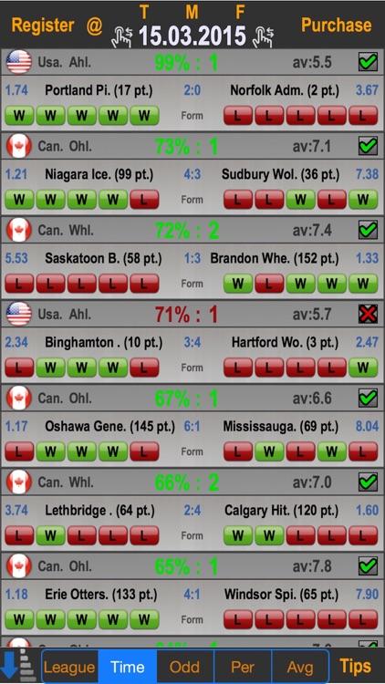 Hockey Predictions PE