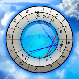 Sky Mirror Astrology