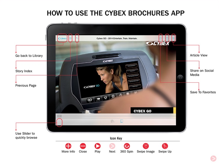 Cybex Digital Brochures