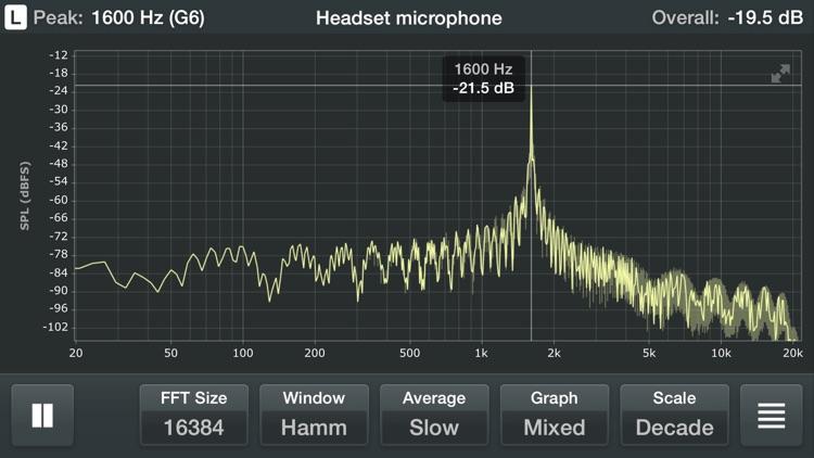 Spectrum Analyzer - Real Time Sound Frequency Analyzer