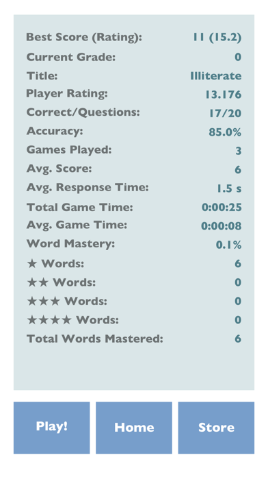 Words Inc - Endless Vocabulary Definition Competition free Credits hack