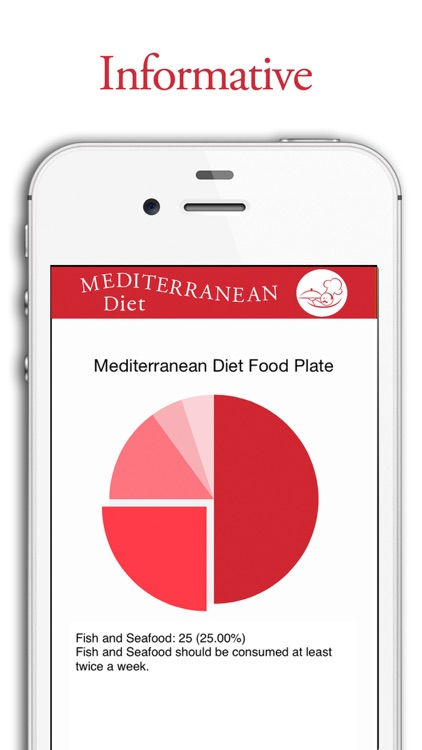 Mediterranean Diet App screenshot-2