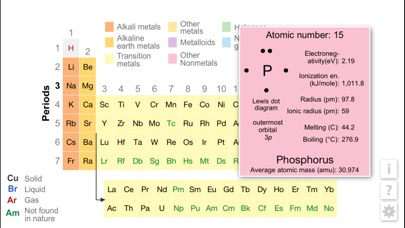 K12 Periodic Table of the Elements iPhone