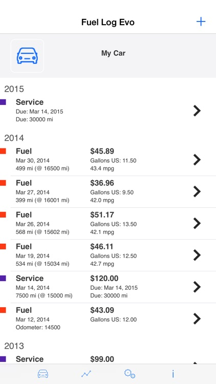 Fuel Log Evo - Vehicle Cost and Trip Management