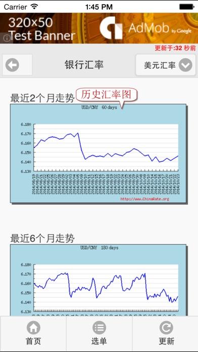 中国汇率网屏幕截圖3