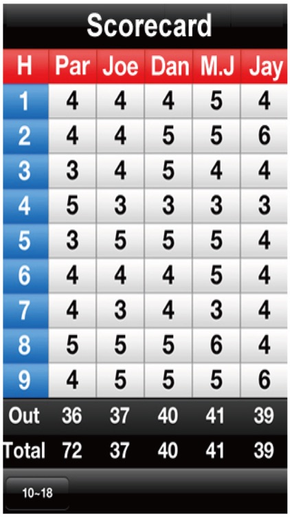 Sonocaddie 3 Golf GPS PRO screenshot-3