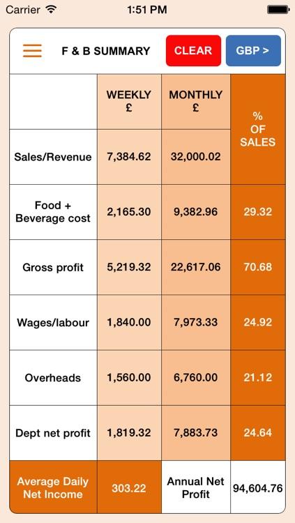 Food & Beverage Business Costing (made simple) screenshot-3