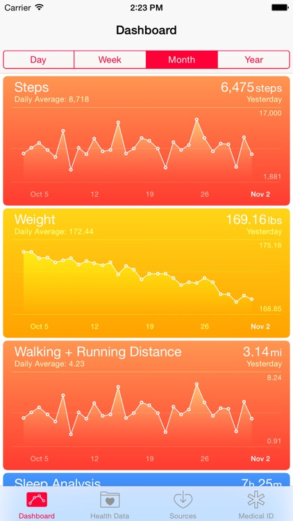 Sync Solver for Fitbit screenshot-1