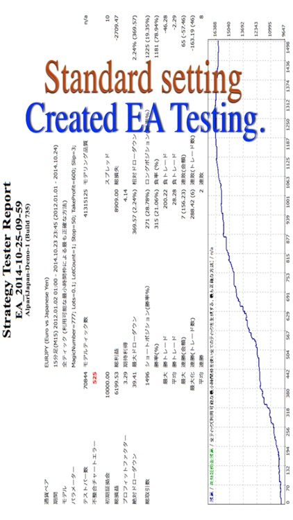 Easy EA create one for MQL4 screenshot-0