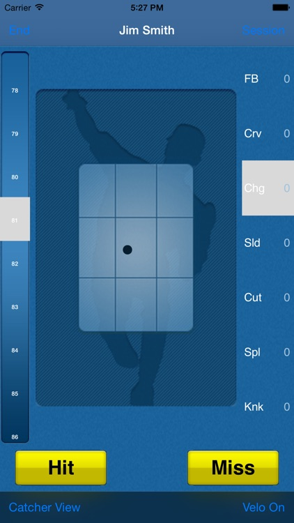 EDGEbullpen – Chart a pitcher's practices