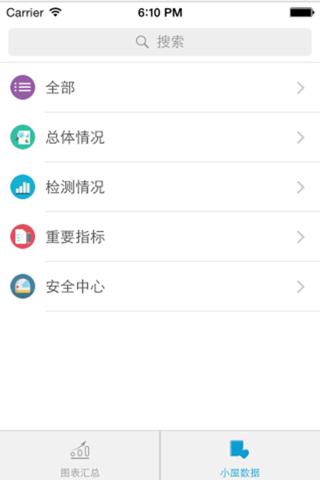 乐健康管理版 screenshot 3