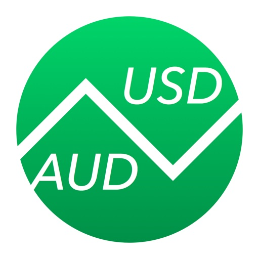 Australian Dollars To Us Currency Converter Aud Usd