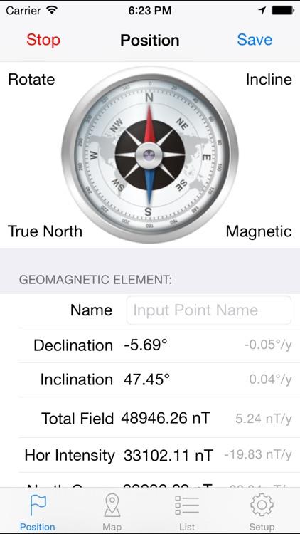 Magnetometor