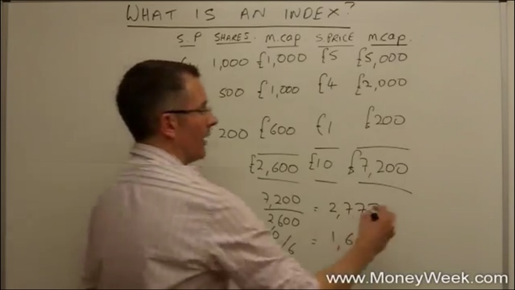 Understanding The Stock Market screenshot-4