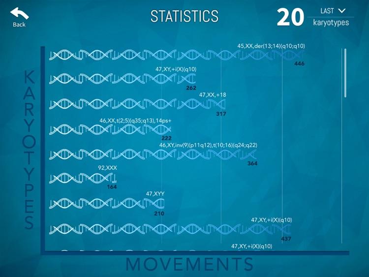 Training Karyotypes screenshot-4