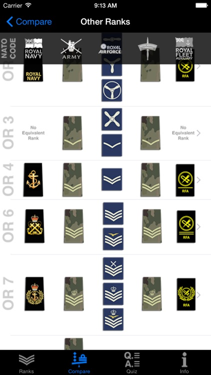 Learn These Air Force Ranks Quiz {Swypeout}