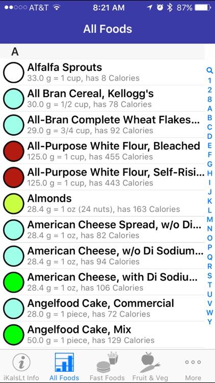 iKals Lite - iNutrient: Calories
