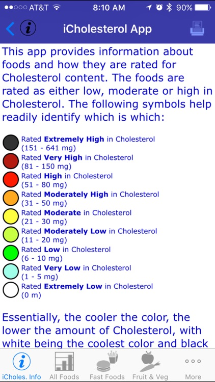 iCholesterol - iNutrient: Dietary Cholesterol screenshot-1