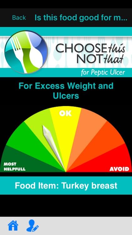Ulcers (Peptic Ulcer)