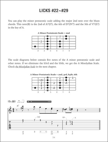 Cool Blues Guitar Licks From Blues Boy 1 By Seung Hun Ju On Apple Books
