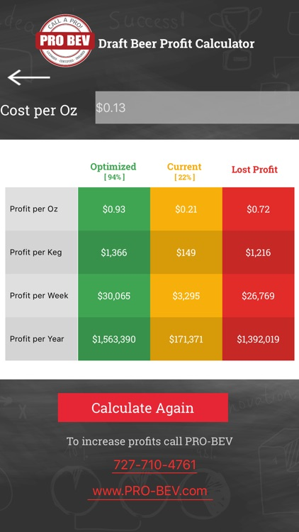 Pro Bev Profit Calculator