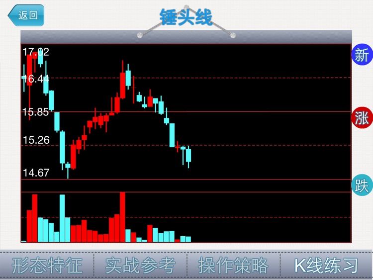 经典K线形态HD-炒股必备知识 screenshot-4