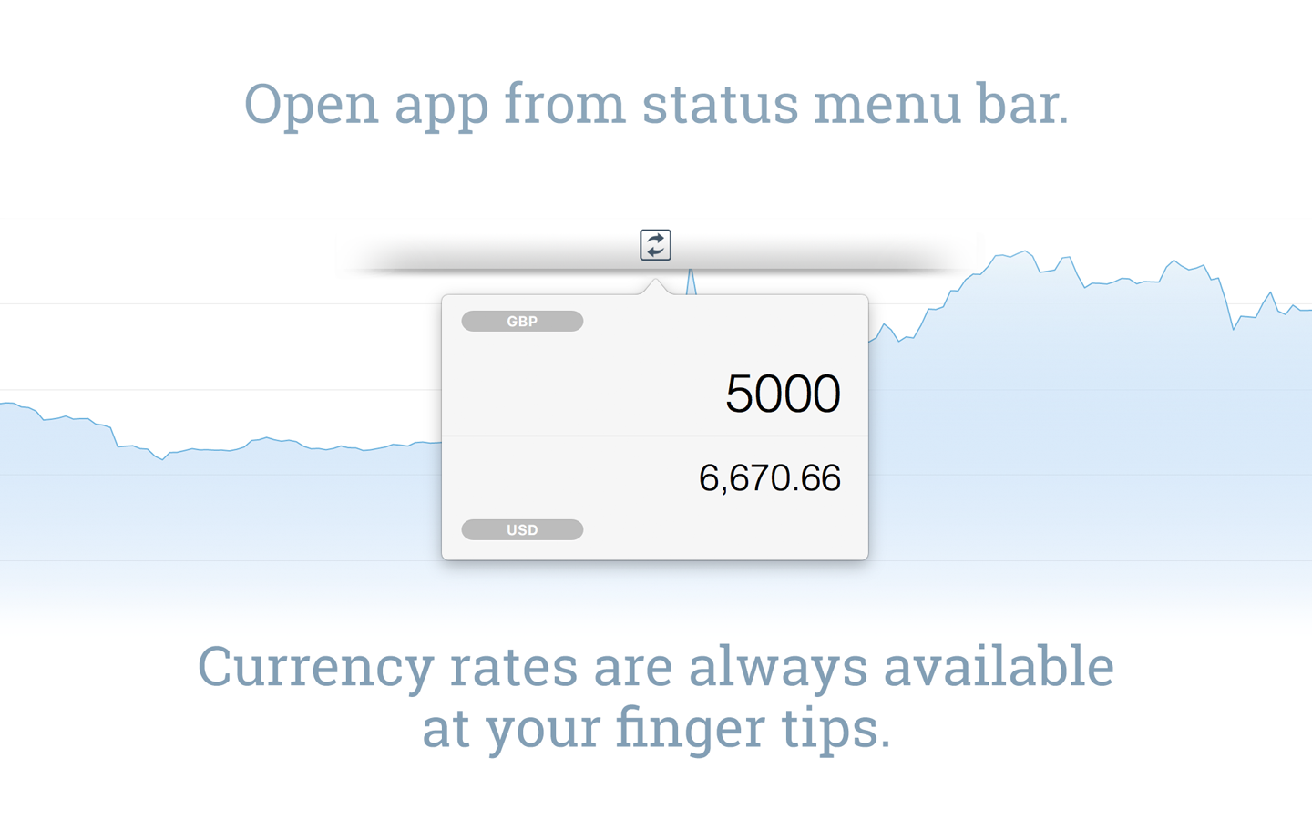 Currency Compare
