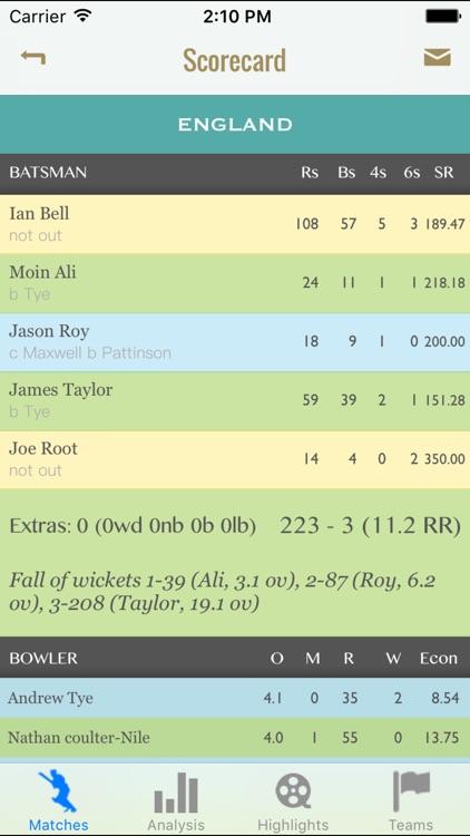 Cricket Scorekeeper Pro - Best scorer app with match analysis