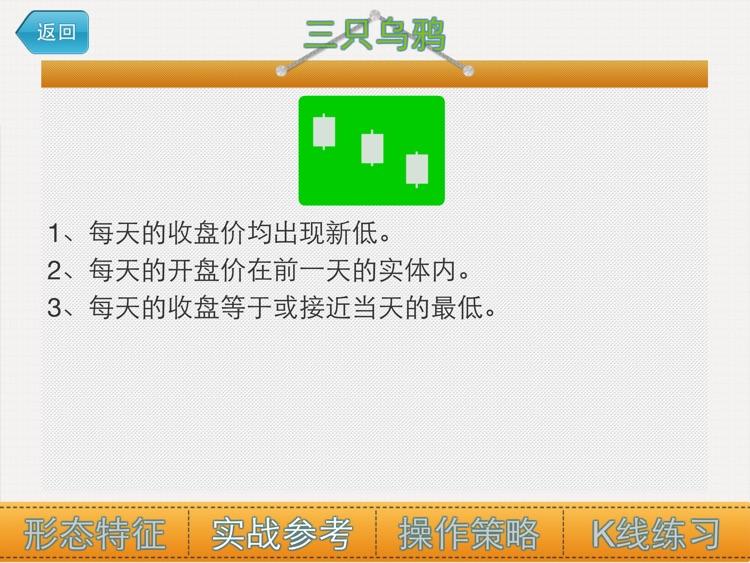 逃顶K线形态HD-炒股必备知识 screenshot-3
