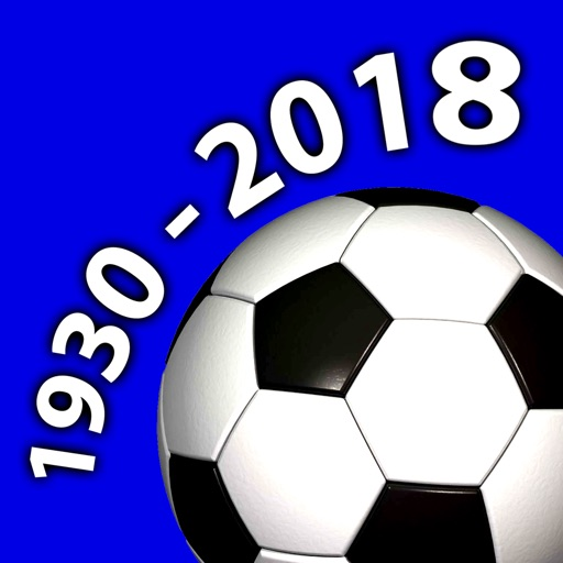 Die große Fußball-Chronik 1930 – 2018