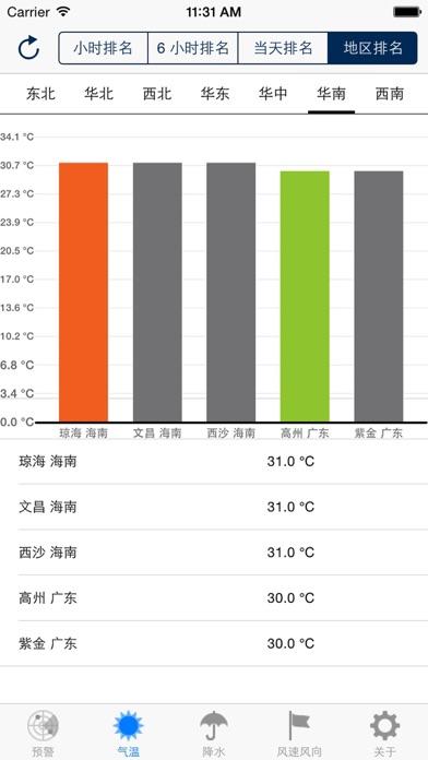 China Real-Time Weatherのおすすめ画像4