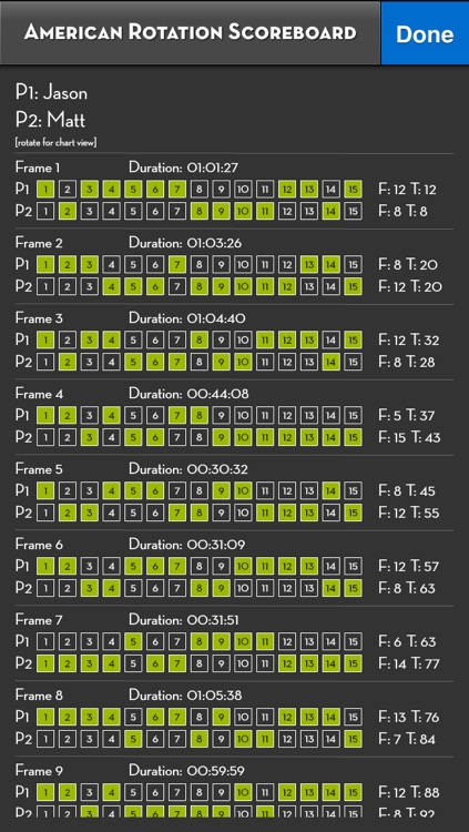 American Rotation Scoreboard screenshot-3