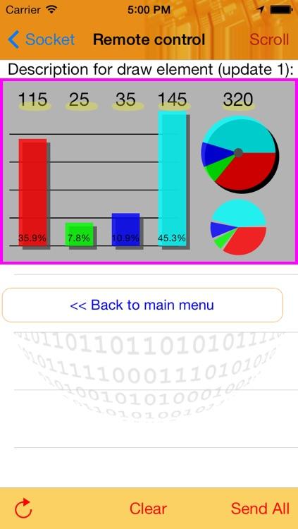 DeviLAN - Remote control & Visualization tool for developers