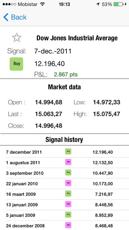 iSignals4Idx screenshot-1
