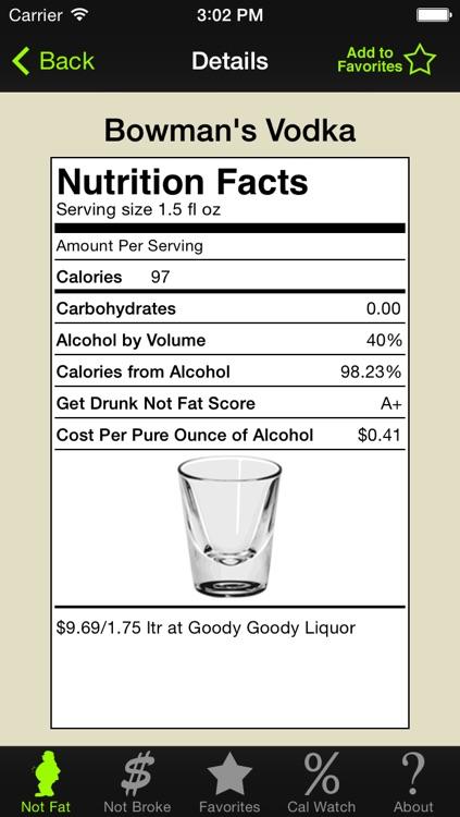 Get Drunk Not Fat screenshot-3