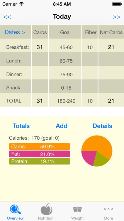 CarbsControl - Carb Counter, Carbs Tracker, Nutrition tracker for Diabetes and Low Carb Diets screenshot-0