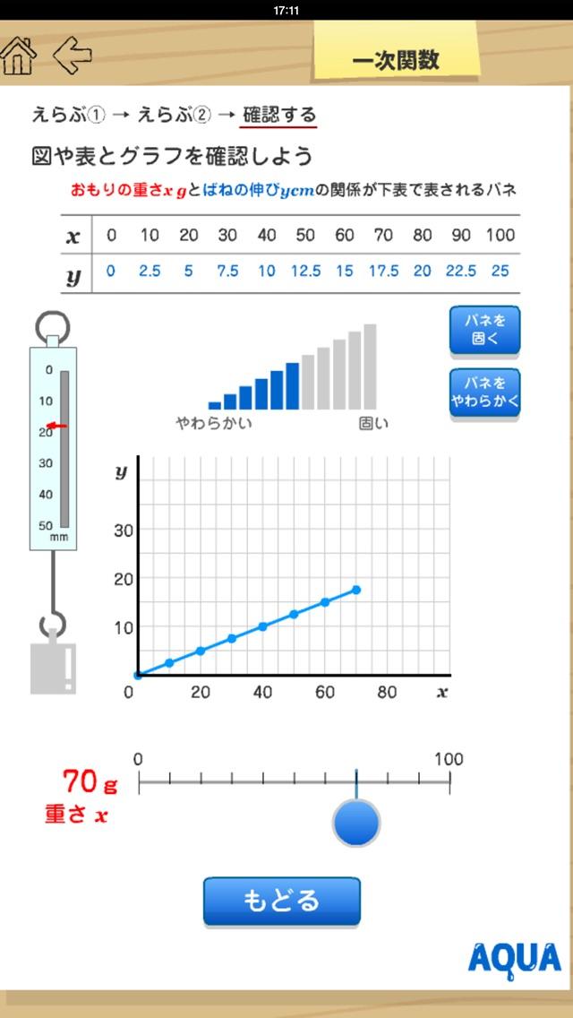 一次関数 さわってうごく数学「AQUAアクア」のおすすめ画像4