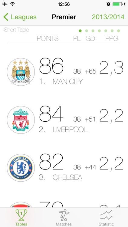 Stoots - Football Stats