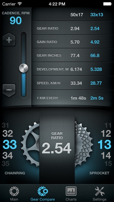 Bike Gear Calculator - Bike Gears, Cycling Gear Calculator, Bicycle Gear Calculator Screenshot 3