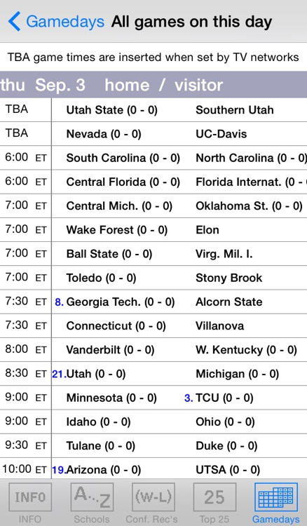 Gridiron 2015 College Football Live Scores and Schedules screenshot-3