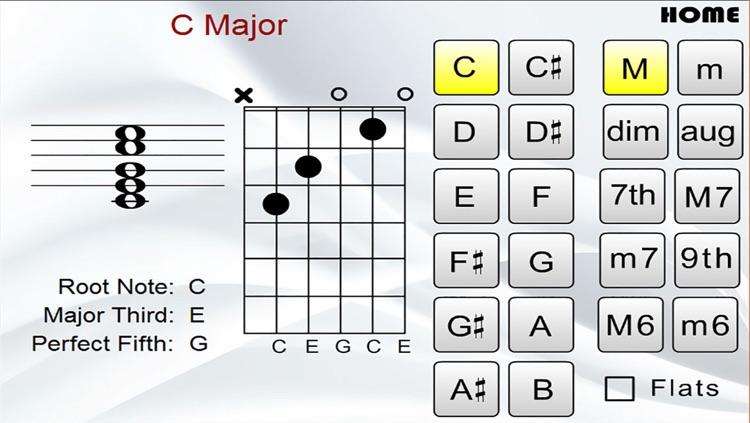 Guitar Family Chord Finder with Notes (Guitar, Ukulele, Mandolin ...