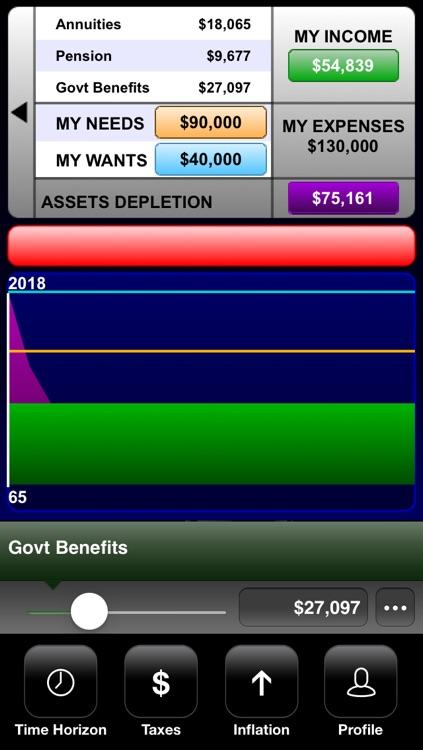 S&D Capital Financial Advisors