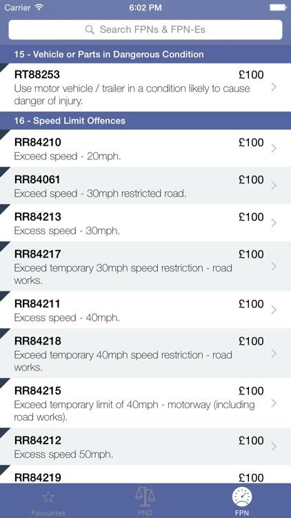 Penalties - FPN & PND PentiP Codes & Costs for UK Police