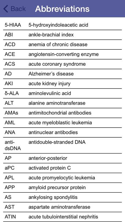Pathophysiology Lange Flash Cards screenshot-4