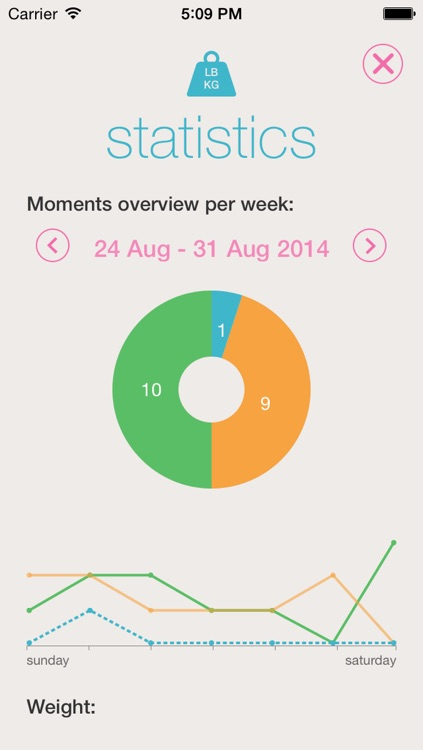 Baby Feeding Tracker - Hello Baby screenshot-4