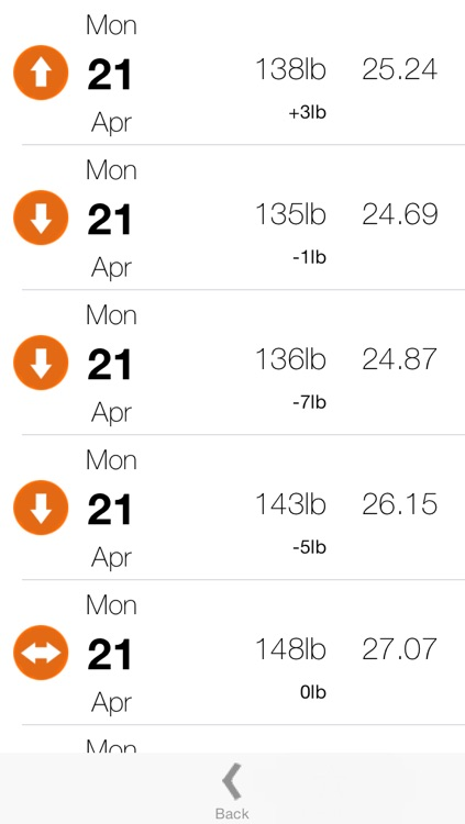 Weight Tracker Free screenshot-3
