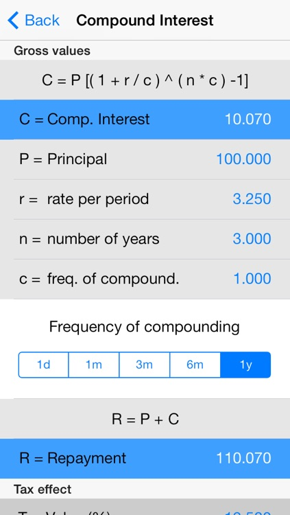Interest Rates Calculator