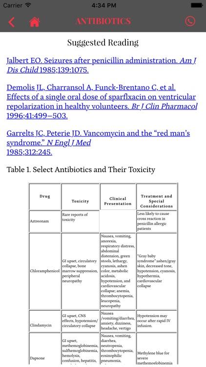 Tox Handbook screenshot-4