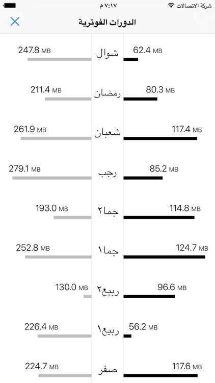DataMan AH - data usage manager with Hijri calendar support