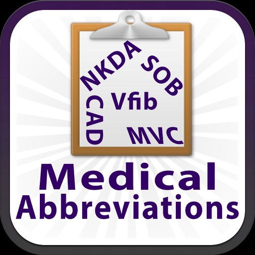 Medical Acronyms & Abbreviations Quiz